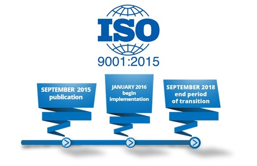 what is iso 9001 version 2008 pdf