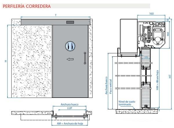 Puertas correderas empotradas car interior design - Medida de puertas ...