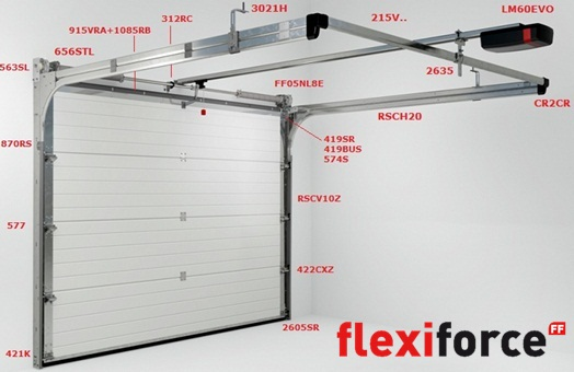 Rsc de flexiforce sistema de herrajes para puertas de garaje - Puertas para cocheras electricas ...
